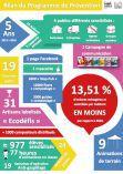 infographie_plpd